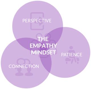 empathy mindset.png