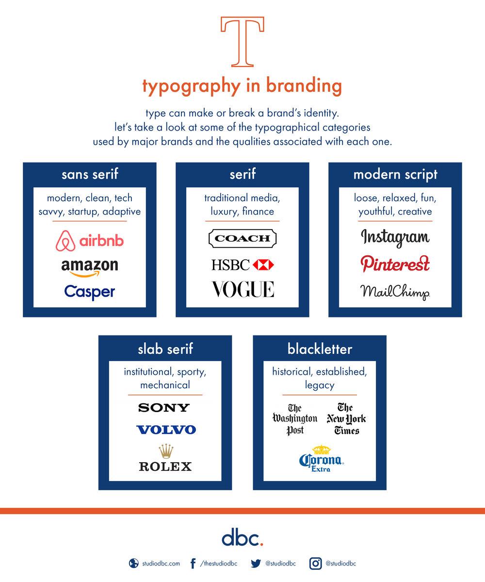 Type in Logos_Infographic-01.jpg