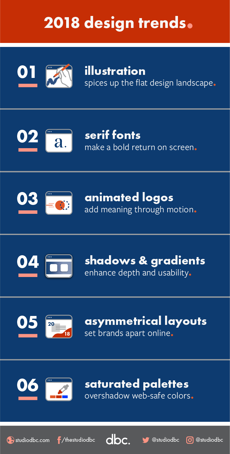2018 Design Trends - Infographic.png