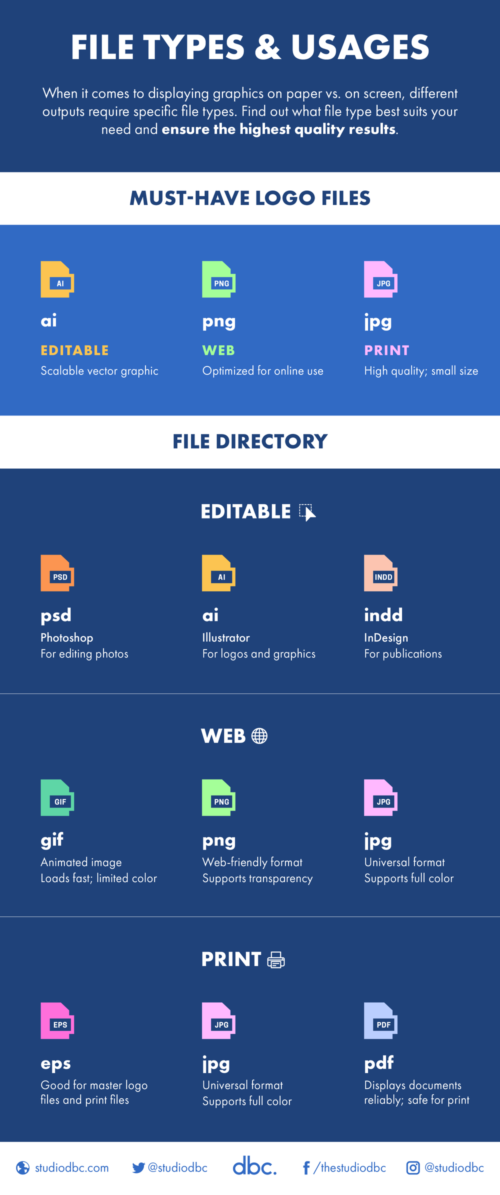 File Types Infographic.png