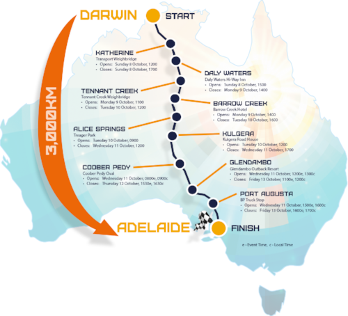 Image: https://www.worldsolarchallenge.org/event-information/route_map