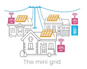 mini grid.PNG