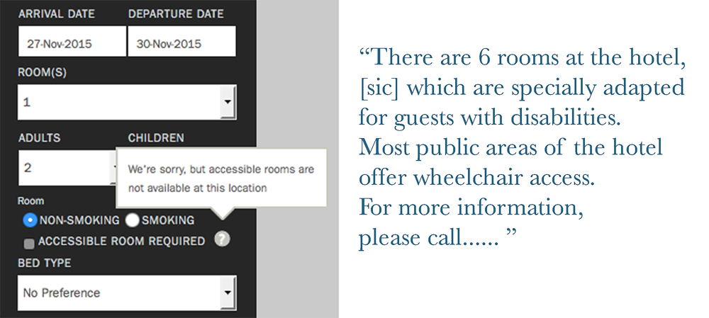 "Mixed messages: The image on the left is a screen-grab from the booking page of a hotel's website. The check box next to 'Accessible room required' is greyed out, and a pop-up that appears when you hover over a tiny question mark says: ""We're sorry, but accessible rooms are not available at this location"". However, the quote on the right of the image is from the same hotel's website: ""There are 6 rooms at the hotel, [sic] which are specially adapted for guests with disabilities. Most public areas of the hotel offer wheelchair access. For more information, please call..."""
