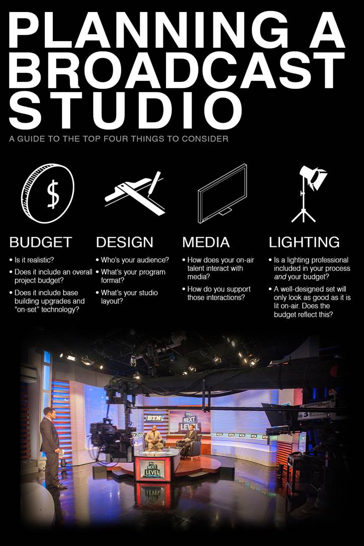 Planning-Broadcast-Studio-Design-Infographic-Guide