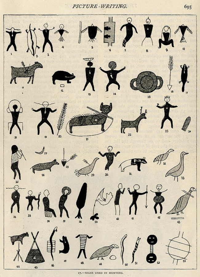 freakyfauna :      Signs used in hunting  (presumably by the Iroquois) From  Strand Magazine  (1895).   Found  here .
