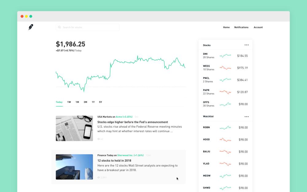 Forex platformy demo