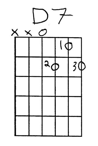 D7 Chord.png