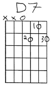 Chorus - D7.png