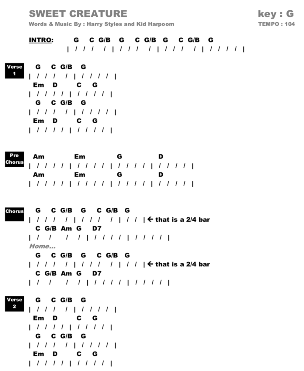 Sweet Creature (G) Chords Only.png