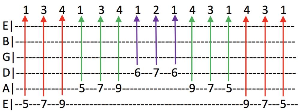 Major Scale (Half).png
