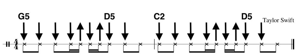 22 - Strumming Pattern.png
