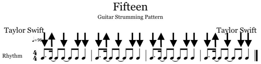 Fifteen Chord Strumming Pattern.png