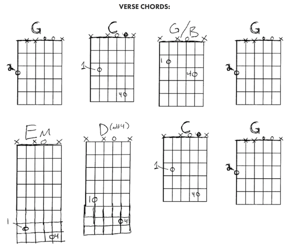 Sweet Creature - Verse Chords.png