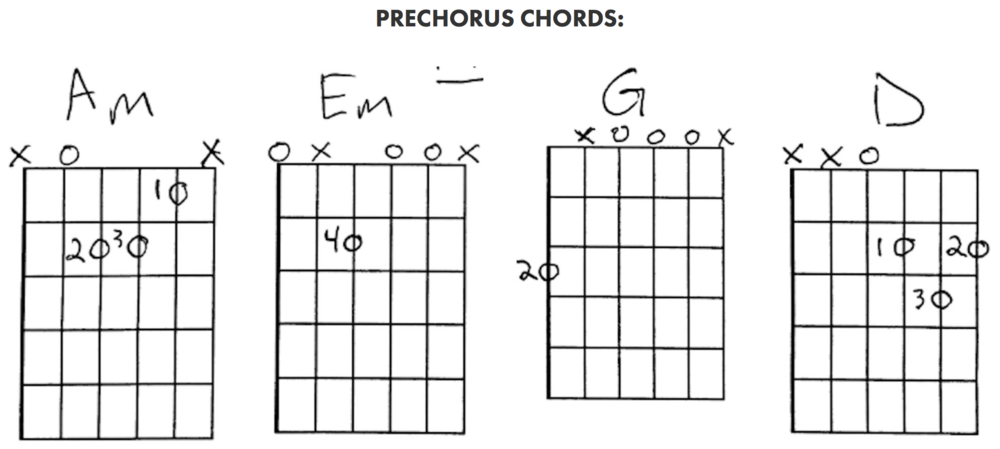 Sweet Creature - PreChorus Chords.png