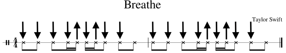 Breathe (Strumming Pattern).png