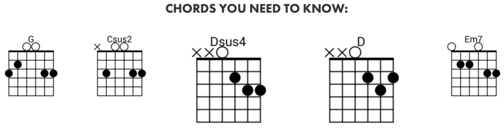 Breathe - Chords.png
