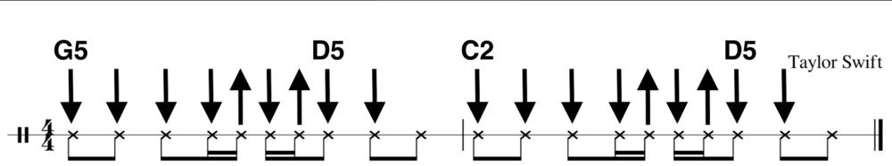 22- Strumming Pattern.png