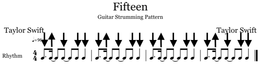 Fifteen Chord Strumming Pattern.png