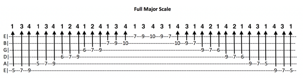Major Scale (Full).png