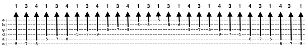 Minor Scale - Natural (Full).png