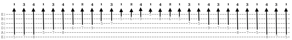 Harmonic Minor Scale (Full).png