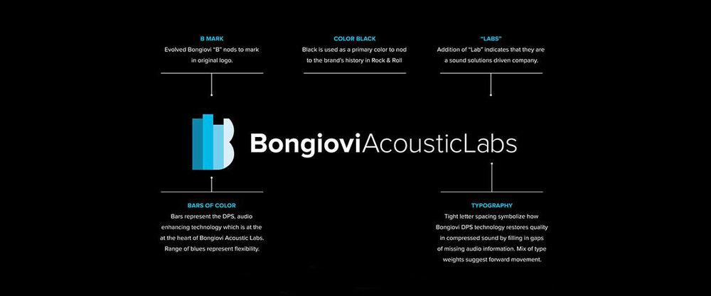 bongioviacoustics_carousel_3_sld_3.jpg