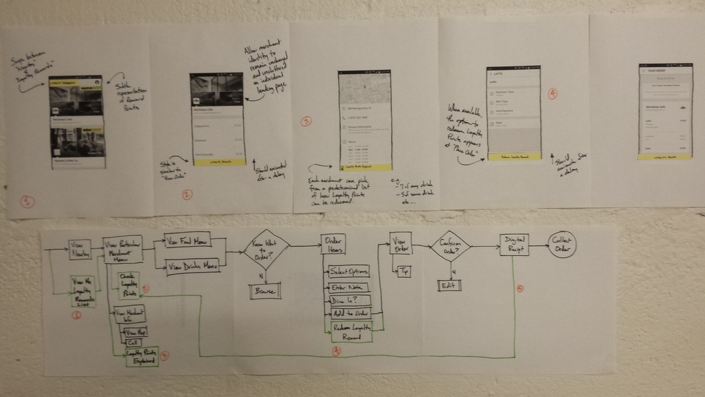 The pen slide for UX quickly led to even further development with the task flow.