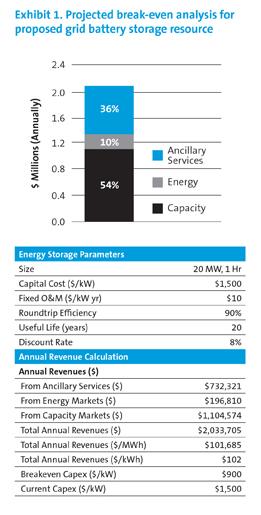 Ramsey Blog 2_Energy Pic 2.jpg