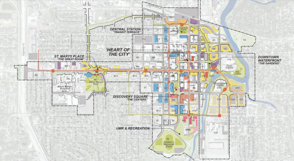 Graphic: : DMC Development Plan