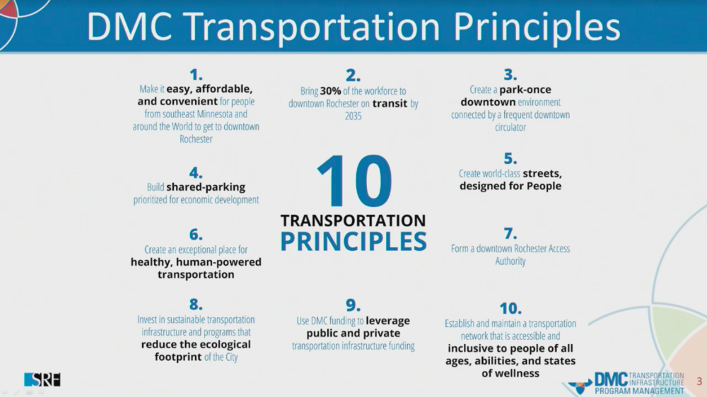 DMC's transportation principles as part of the Integrated Transit Studies