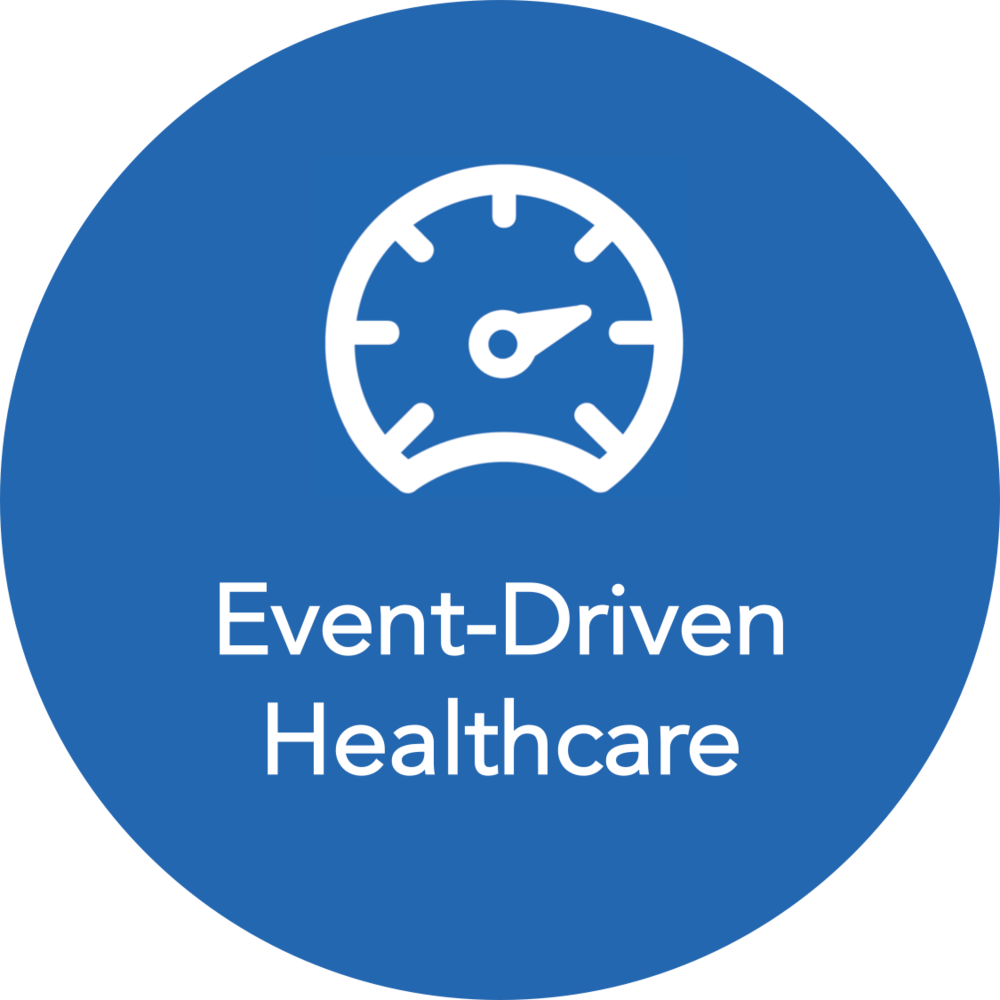 Event-Driven Healthcare