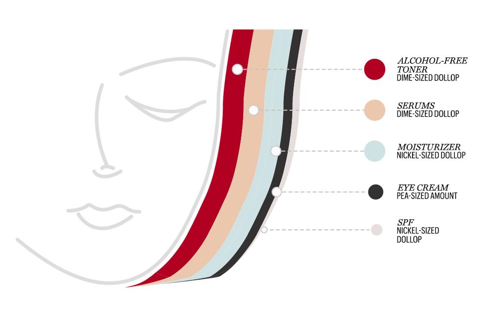 DFW Skincare - Dallas Skincare - DFW Beauty Marketing - Amin & Co.