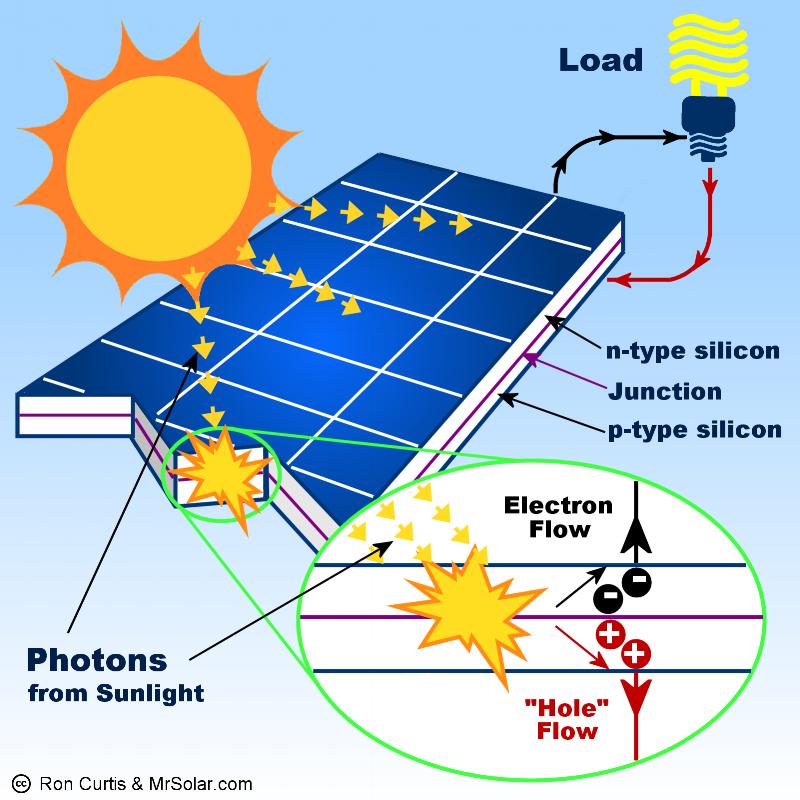 solar-panel-diagram.png