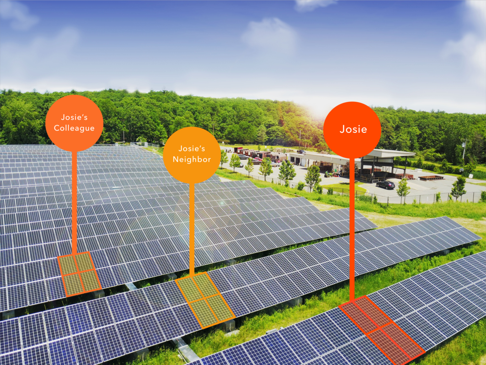 Customer Solar Garden--Draft2.png