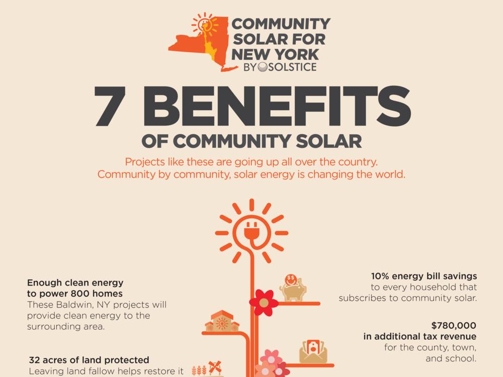 Solstice+Community+Solar+Benefits.png