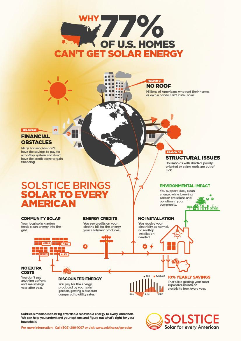 Community Solar Infographic (1).jpg