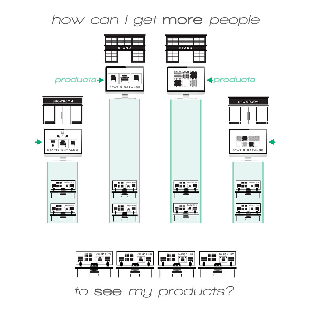 more-people-see-products.jpg