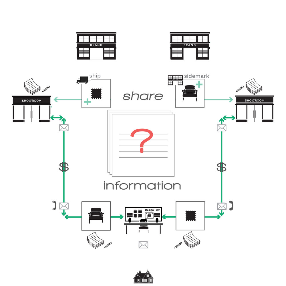 can-i-share-information.jpg
