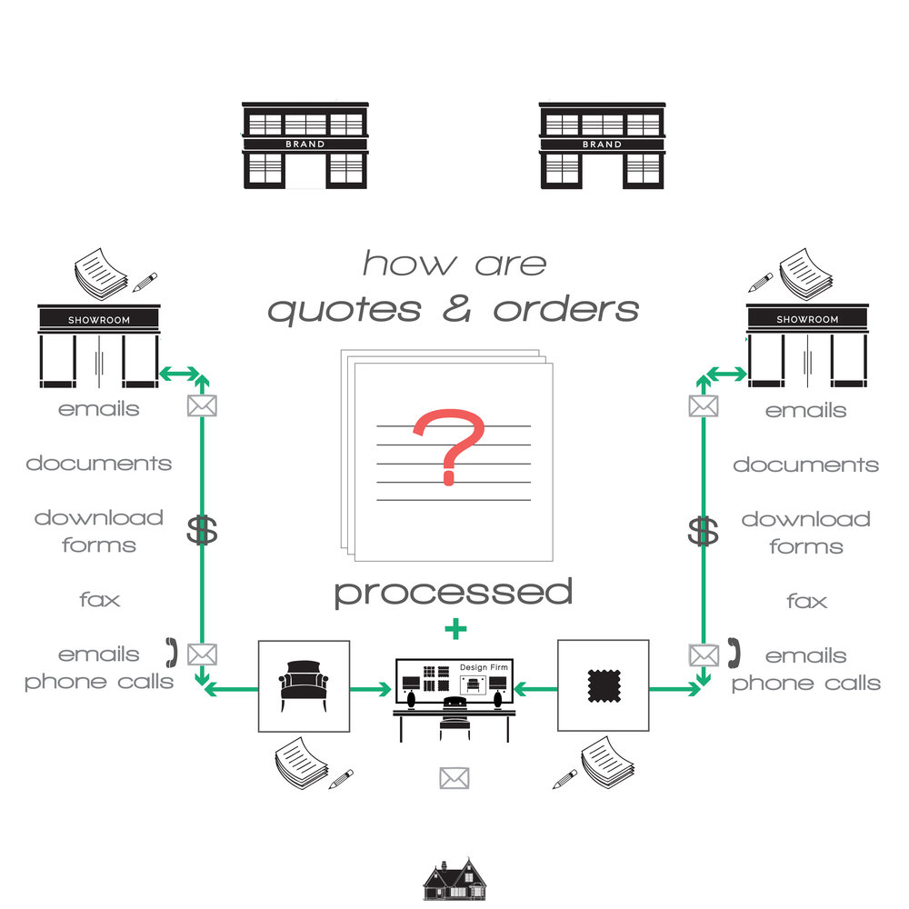 how-do-i-place-orders-pay.jpg
