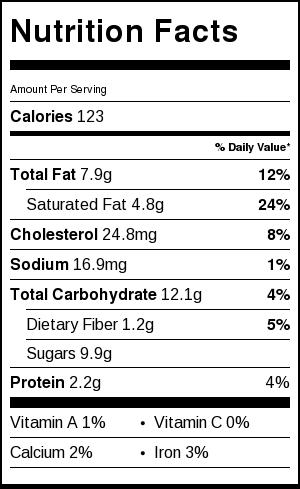flourless brownies nutrition