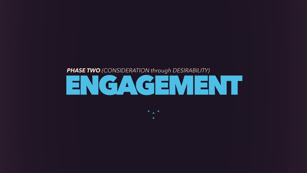 engagement.png