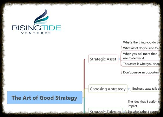 Art of Good Strategy