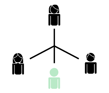 Org structure.png