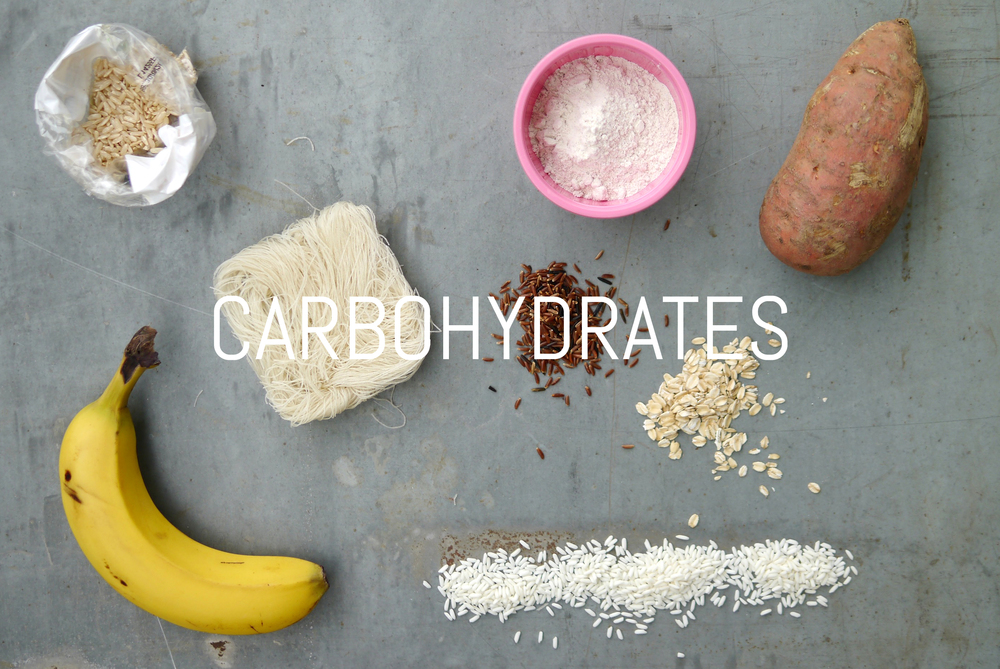CARBOHYDRATES TEXT.jpg