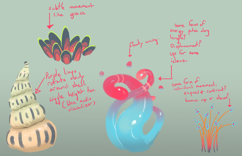 "Some ""plant"" ideas for the environment."