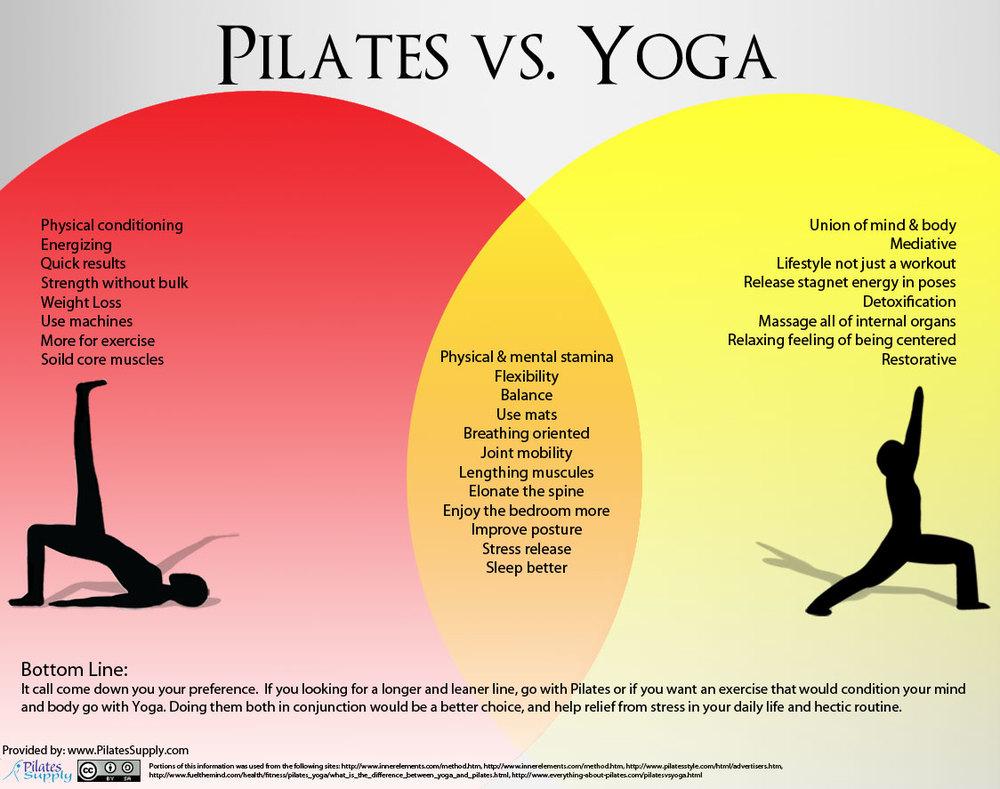 pilates-vs-yoga-exercises.jpg