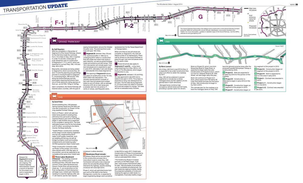 TransportationSpread.jpg