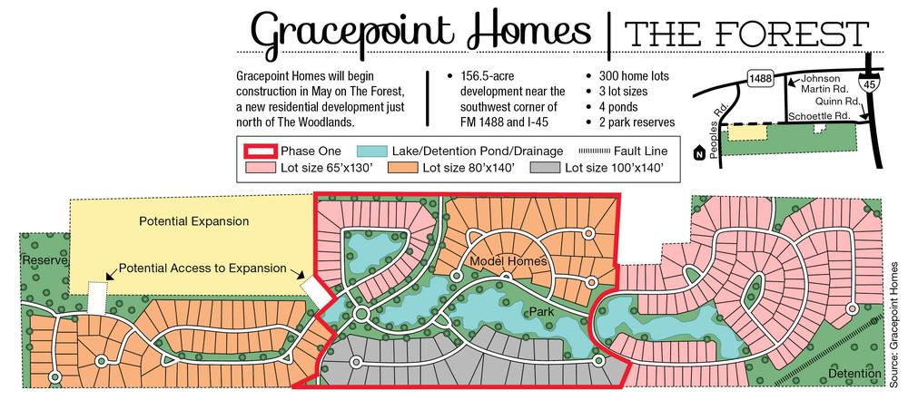 Gracepoint.jpg
