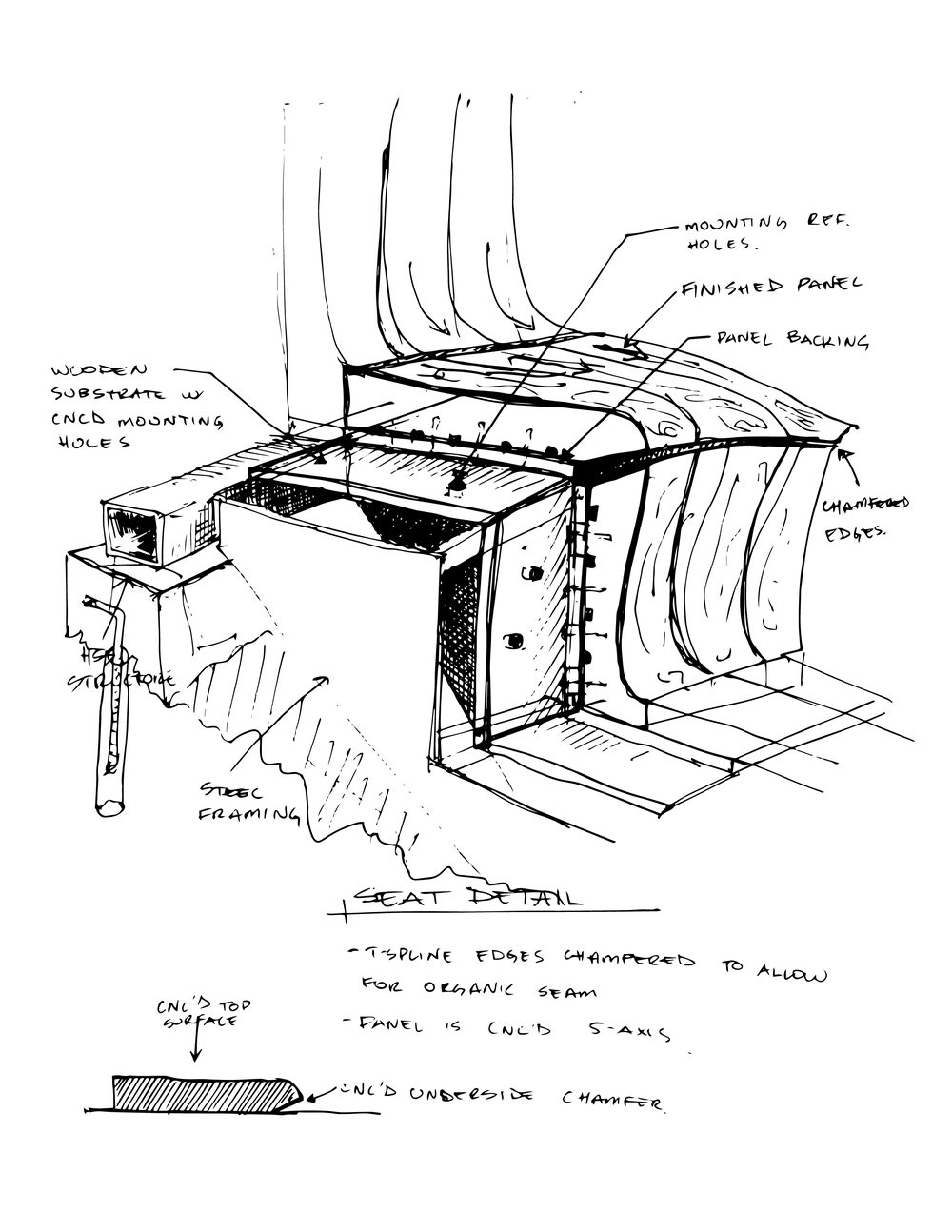 Sketch_SeatDetail.jpg