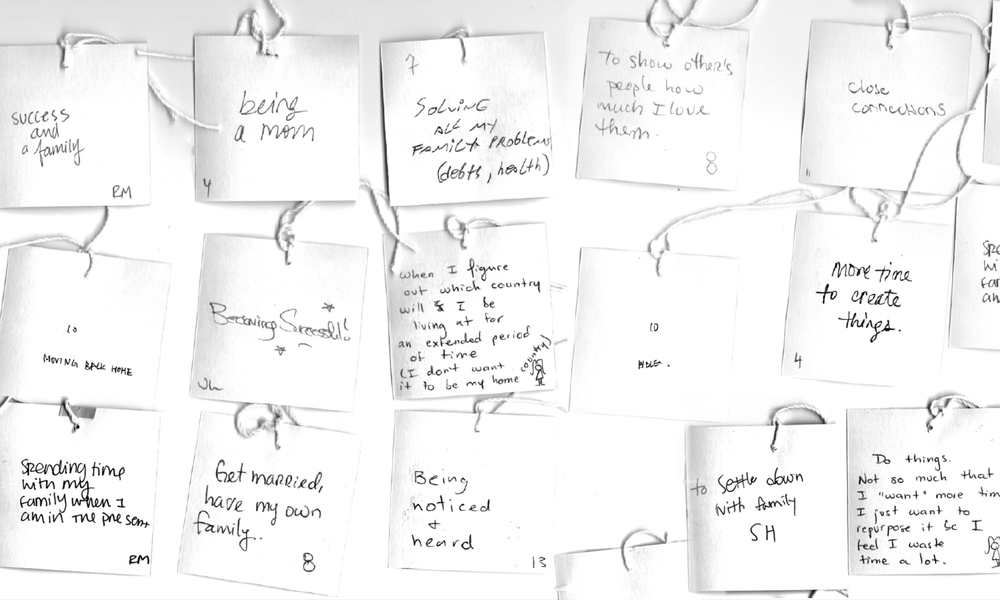 collection of classmate responses on tags that were hung alongthetimeline installation